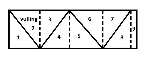 filodeeg driehoekjes  zo vouw je ze